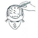 Comment prendre votre empreinte capillaire